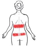 smärta i ryggen höger sida